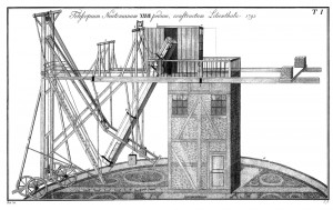 Zeichnung des 27-füßigen Teleskops von J. H. Schroeter